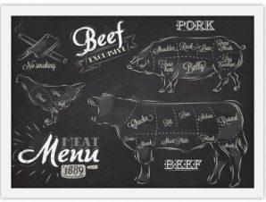 Meat Menu Φαγητό Πίνακες σε καμβά 49 x 60 cm